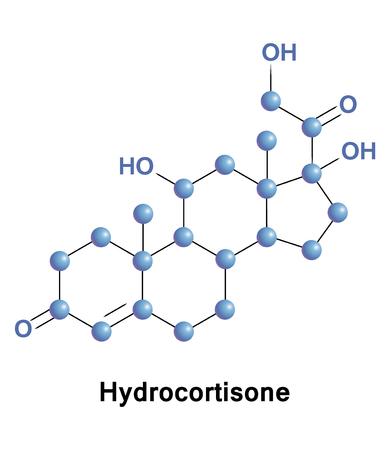 ヒドロコルチゾンは薬としてホルモンのコルチゾールです。使用には副腎皮質機能不全、副腎性器症候群、リウマチ性関節炎、皮膚炎、喘息、COPD などの条件が含まれています 写真素材 - 82051331