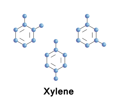 Xylenes are three isomers of dimethylbenzene, or a combination thereof.