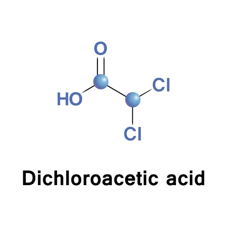 acetic acid: Dichloroacetic acid, sometimes called bichloroacetic acid, is the chemical compound with formula CHCl2COOH Illustration