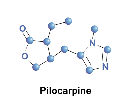 Pilocarpine is a medication used to treat increased pressure inside the eye and dry mouth
