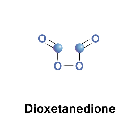 The chemical compound 1,2-dioxetanedione, or 1,2-dioxacyclobutane-3,4-dione, often called peroxyacid ester, is an unstable oxide of carbon with formula C2O4. It is a double ketone