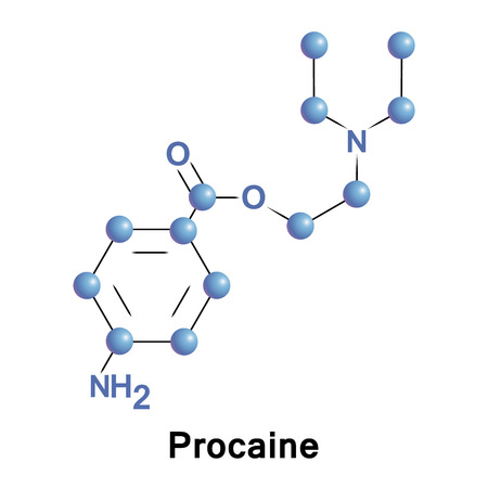 Procaine is a local anesthetic drug of the amino ester group. It is used primarily to reduce the pain of intramuscular injection of penicillin, and it is also used in dentistry