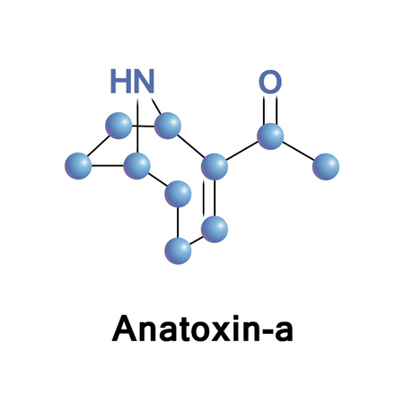 Anatoxin-a, also known as Very Fast Death Factor, VFDF, is a secondary, bicyclic amine alkaloid and cyanotoxin with acute neurotoxicity