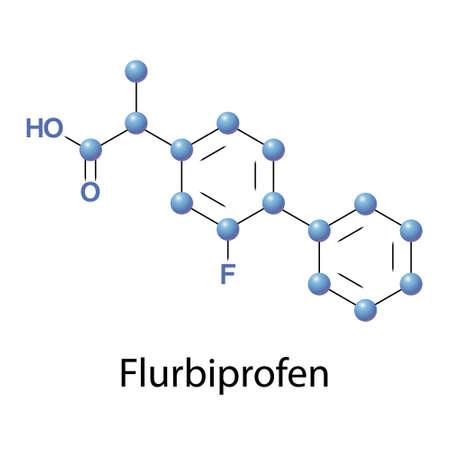 Flurbiprofen is a nonsteroidal anti-inflammatory drugs, NSAIDs
