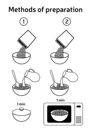 Methods of preparing oatmeal, Muesli, corn flakes, breakfast cereals