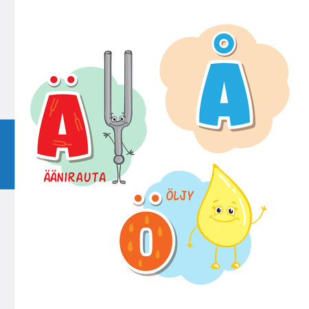 Finnish alphabet. Tuning Fork, Butter. Vector letters and characters.