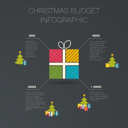 Vectorkerstmisbudget infographic met gift.