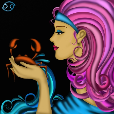forecasts: Zodiac signs with womens faces- Cancer