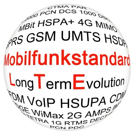LTE messeging standard