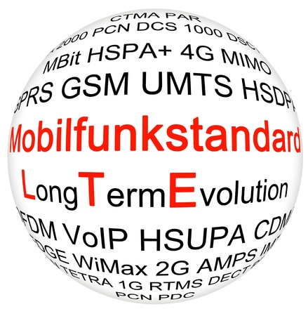 long term evolution: LTE messeging standard
