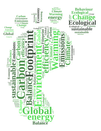 carbon footprint word cloud photo