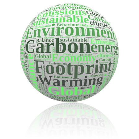 kugel: carbon footprint word cloud