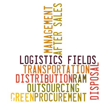 outbound: Logistics fields word cloud