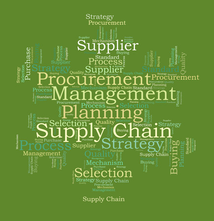 Supply Chain word cloud photo