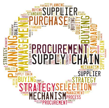 Supply Chain word cloud photo