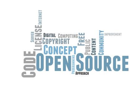 Open Source Software word cloud