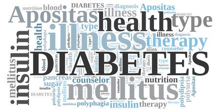糖尿病の単語雲 写真素材