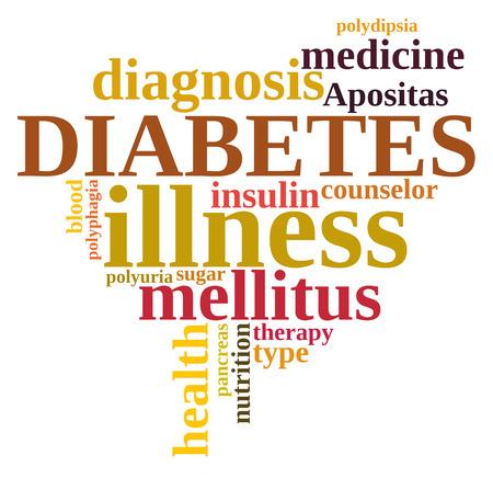 Diabetes word cloud photo