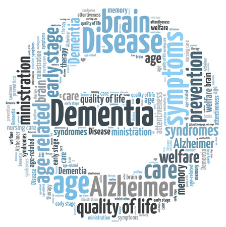 Dementia word cloud photo