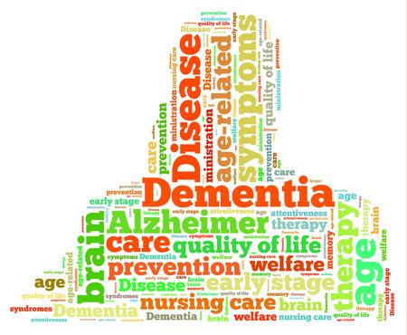 alzheimer's: Dementia word cloud