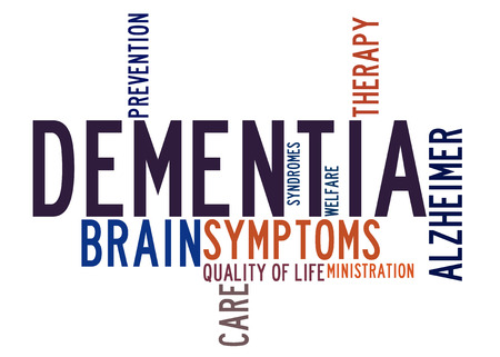 ministration: Dementia word cloud