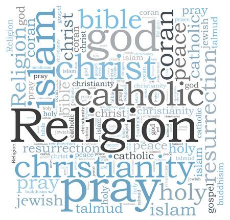 coran: religion word cloud