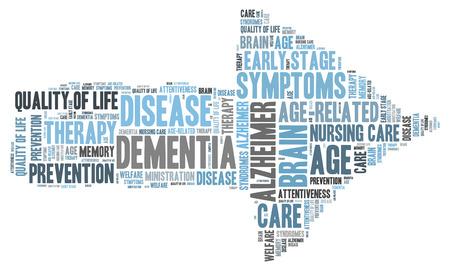attentiveness: Dementia word cloud
