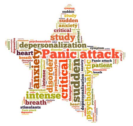 panic attack word cloud photo