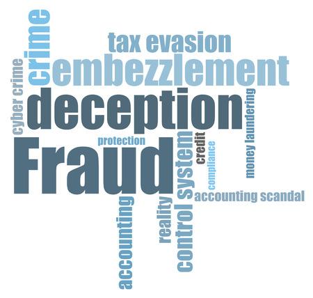control fraud: Fraud wordcloud