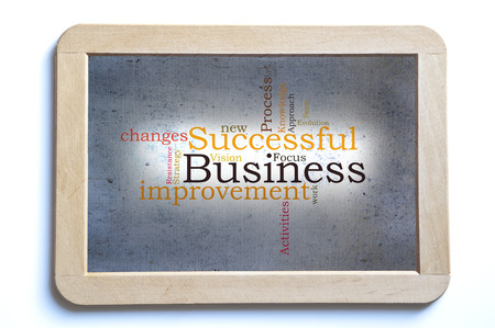 process management: Successful Business word cloud