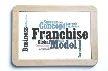 franchise: Franchise word cloud