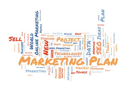 Marketingplan word cloud