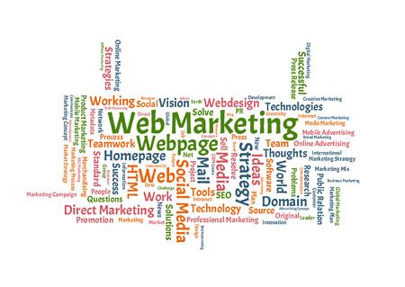 web marketing: Web Marketing word cloud