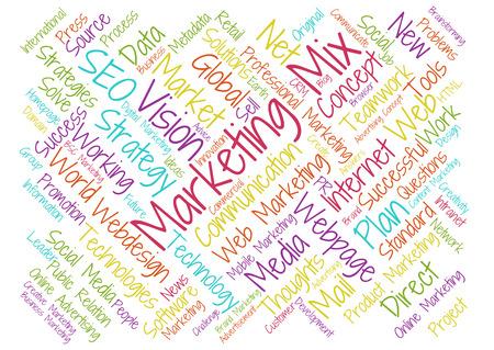 Marketing mix word cloud