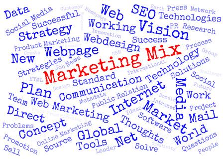 marketing mix: Marketing mix word cloud