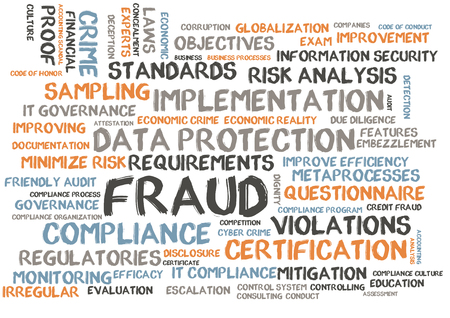 mitigation: Fraud word cloud