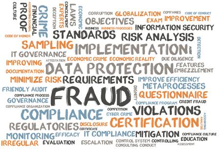 escalation: Fraud word cloud
