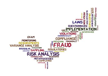 risk analysis: risk analysis word cloud
