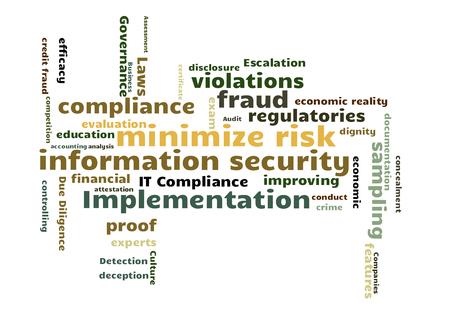 word: information security word cloud