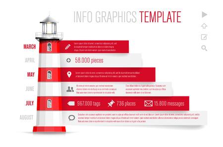 Infographics template met rood-witte vuurtoren, pictogrammen en voorbeeld tekst - geïsoleerd op een witte achtergrond. Vector illustratie.