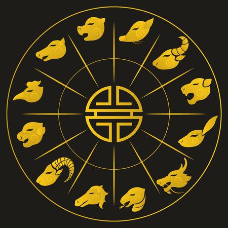 chinese zodiac: Chinese zodiac signs