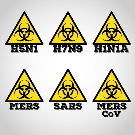 sars: MERS, SARS, H5N1 Biohazard virus sign