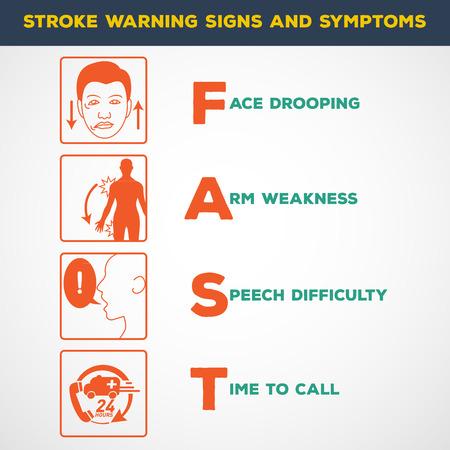 脳卒中の警告サインと症状  イラスト・ベクター素材