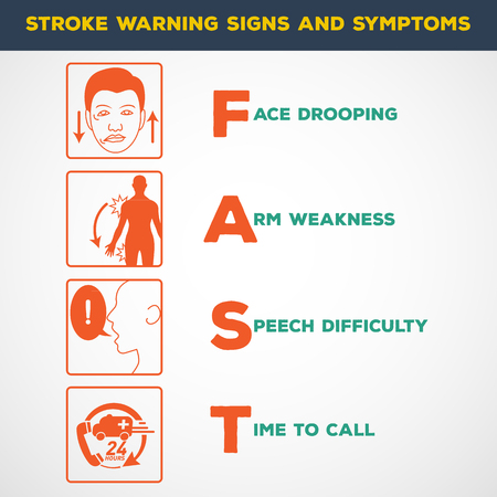 stroke warning signs and symptom 免版税图像 - 48756663