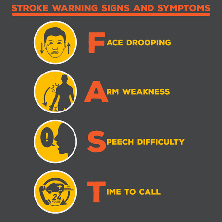 stroke: stroke warning signs and symptoms