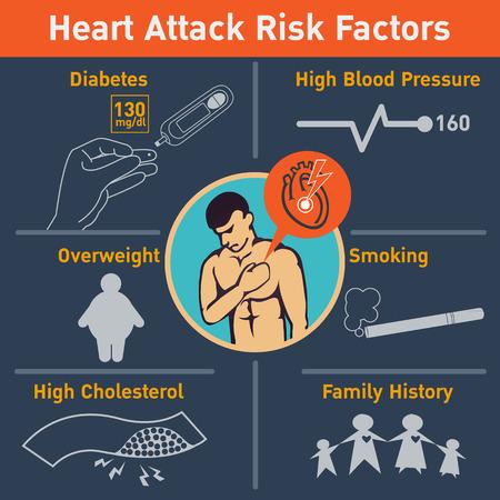 Heart attack risk factors vector logo icon design, infographic Vectores