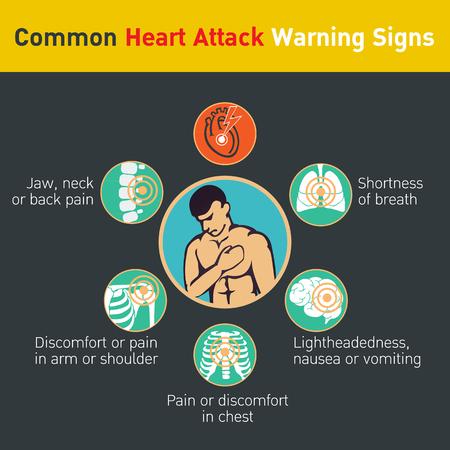 Common heart attack warning signs vector design Illustration