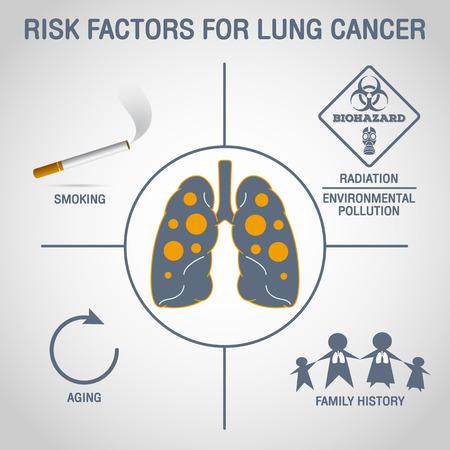 LUNG CANCER vector icon design