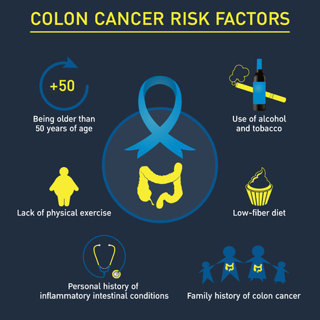 colorectal cancer: Risk factors of colon cancer vector logo icon design, medical infographic.