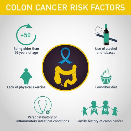 Risk factors of colon cancer vector logo icon design, medical infographic.